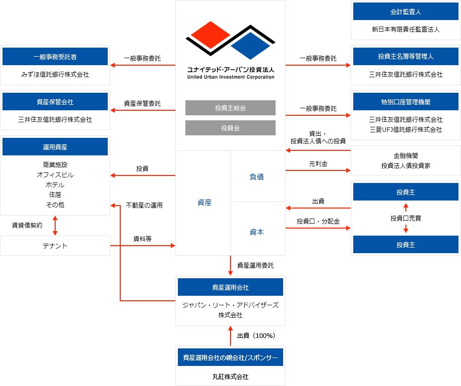 銀行 みずほ 会社 信託 株式